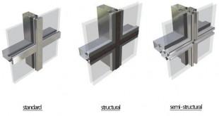 Tamplarie aluminiu - sisteme pereti cortina